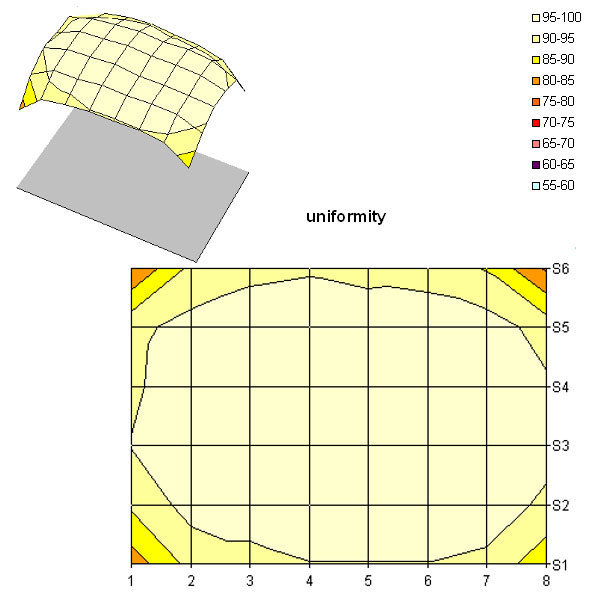 unif_KDL40CX520.jpg