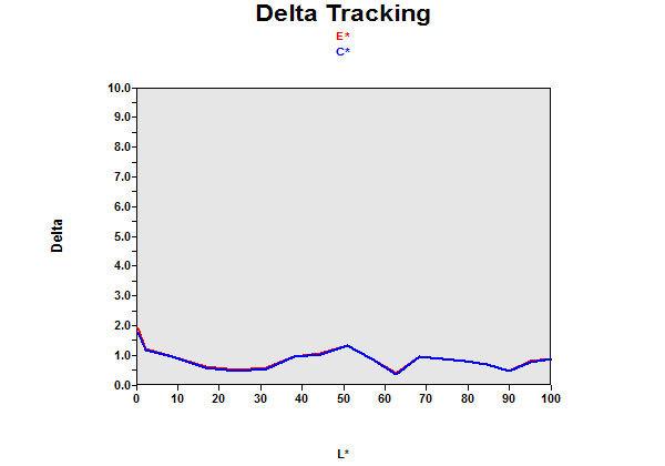 delta_samsung_AT950D.jpg