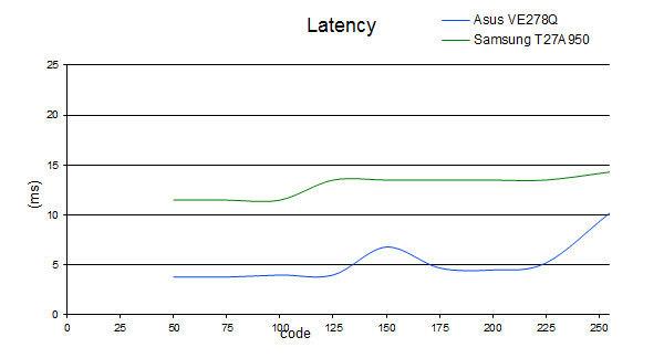 latency_T27A950.jpg