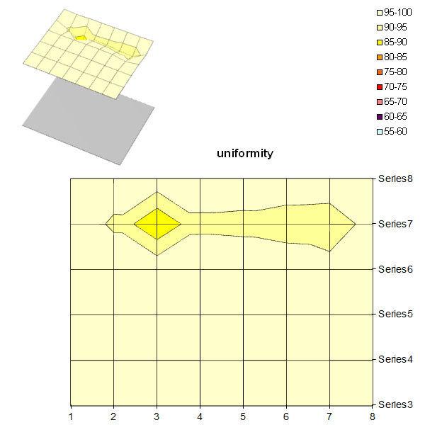 unif_T27A950.jpg
