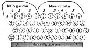 Disposition ZHJAYSCPG ou ZHJAY