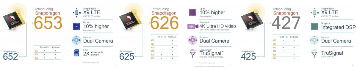 snapdragon-427-626-653