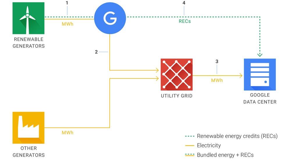 google_ppa-width-1000