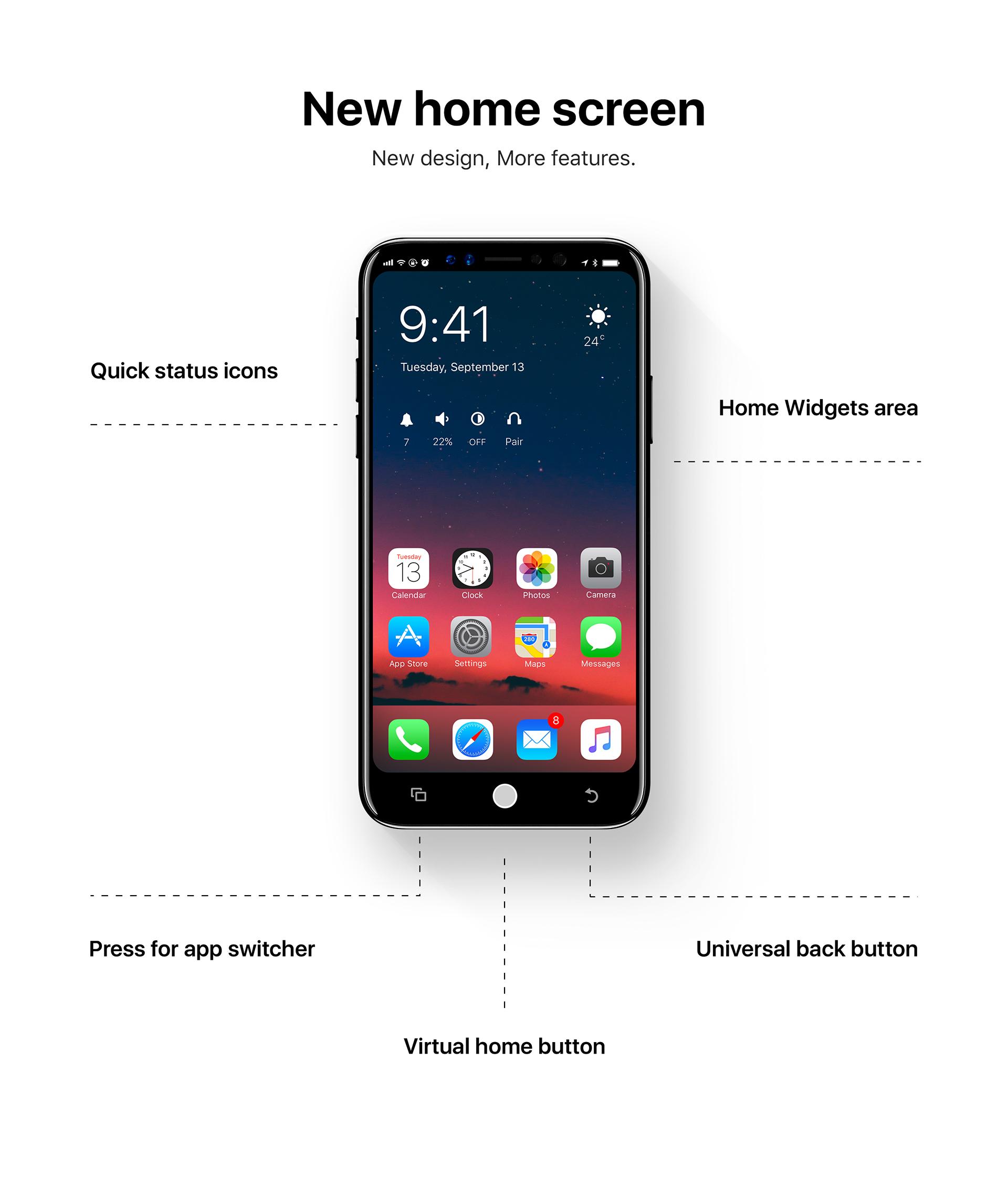 iOS 12 concept écran d'accueil