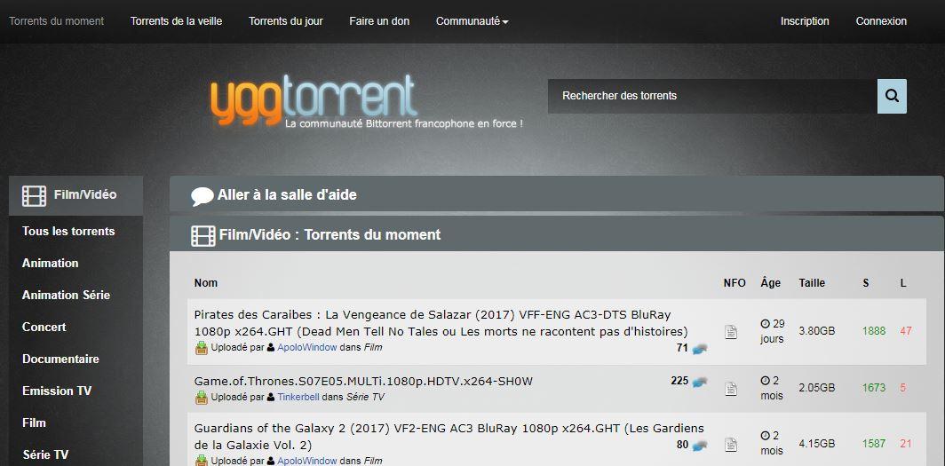 T411 YggTorrent téléchargement illégal