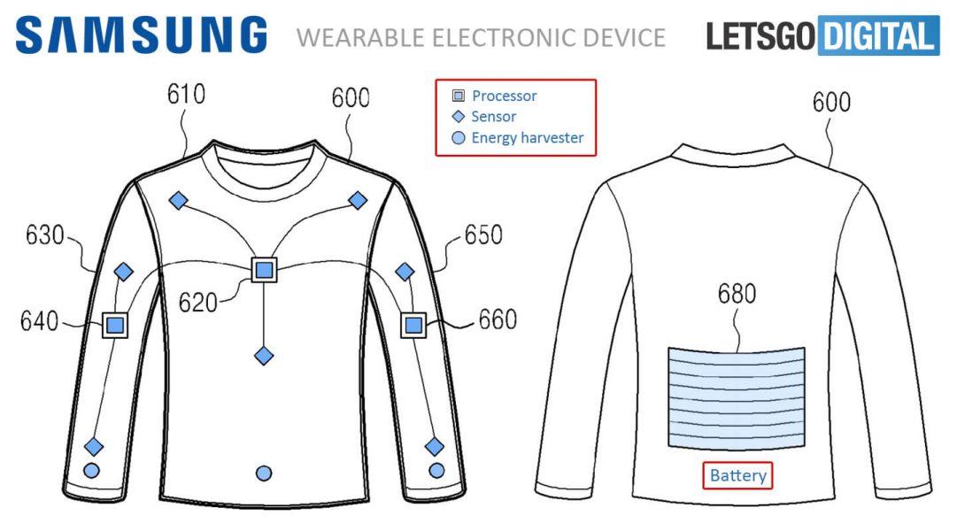 Samsung vêtements connectés brevet