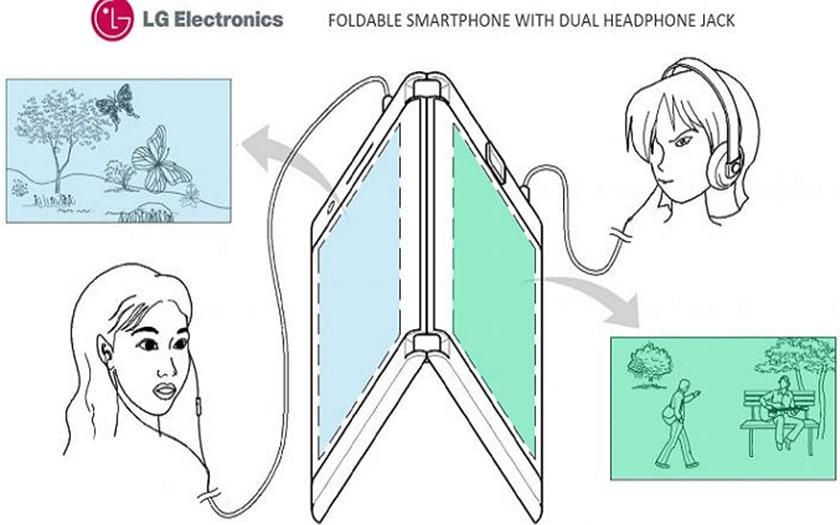 Brevet LG : un smartphone pliable à 2 écrans, 2 batteries et 2 prises audio