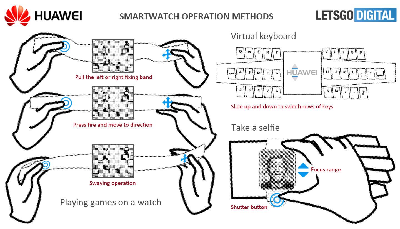 Huawei travaille sur une montre connectée gamer !