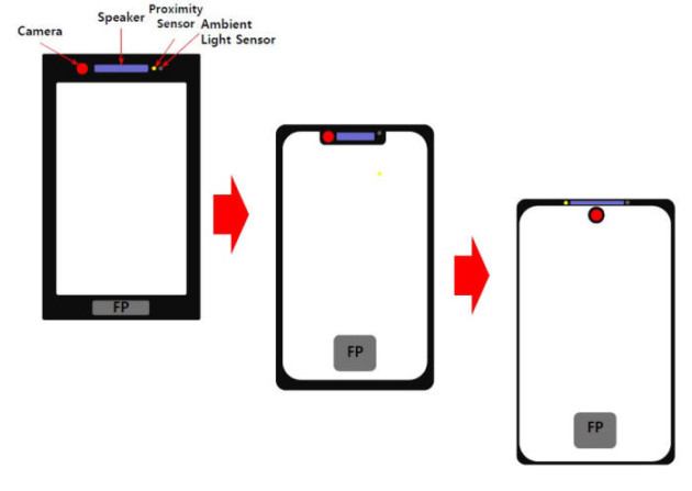 Plus d'encoche sur les prochains smartphones de Huawei