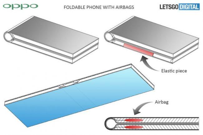 Un brevet de smartphone pliable signé Oppo