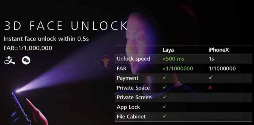 mate 20 details 05 850x420 - Des fuites techniques sur les Huawei Mate 20 et 20 Pro