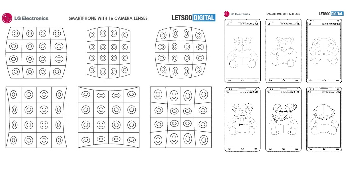 16 capteurs sur un smartphone - Source : LetsGoDigital