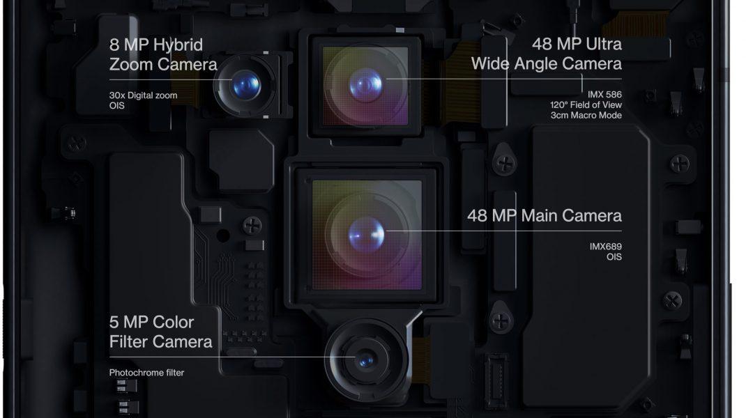 OnePlus 8, les modules photo